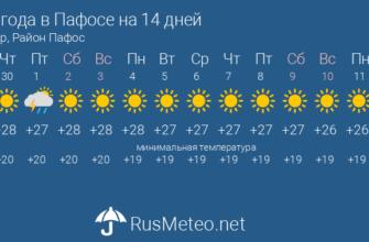 kakaya pogoda v pafose sejchas pogoda na 14 dnej