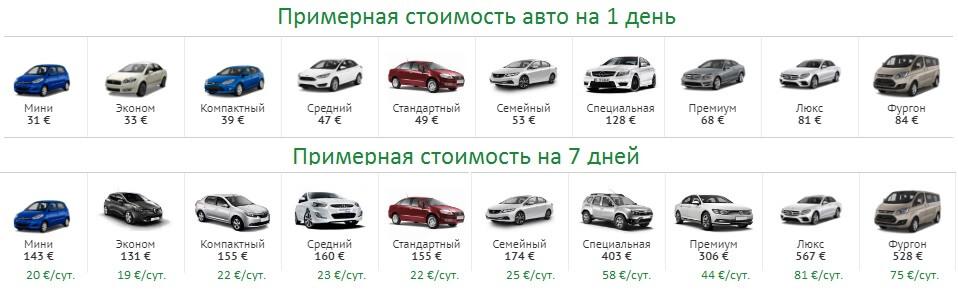 arenda avto v stambule ceny gde arendovat